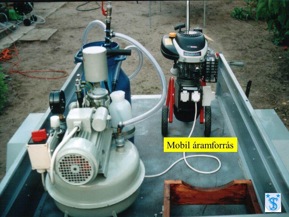 Mobil áramforrás