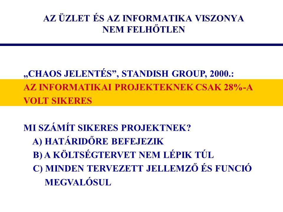 """AZ ÜZLET ÉS AZ INFORMATIKA VISZONYA NEM FELHŐTLEN """"CHAOS JELENTÉS , STANDISH GROUP, 2000.: AZ INFORMATIKAI PROJEKTEKNEK CSAK 28%-A VOLT SIKERES MI SZÁMÍT SIKERES PROJEKTNEK."""