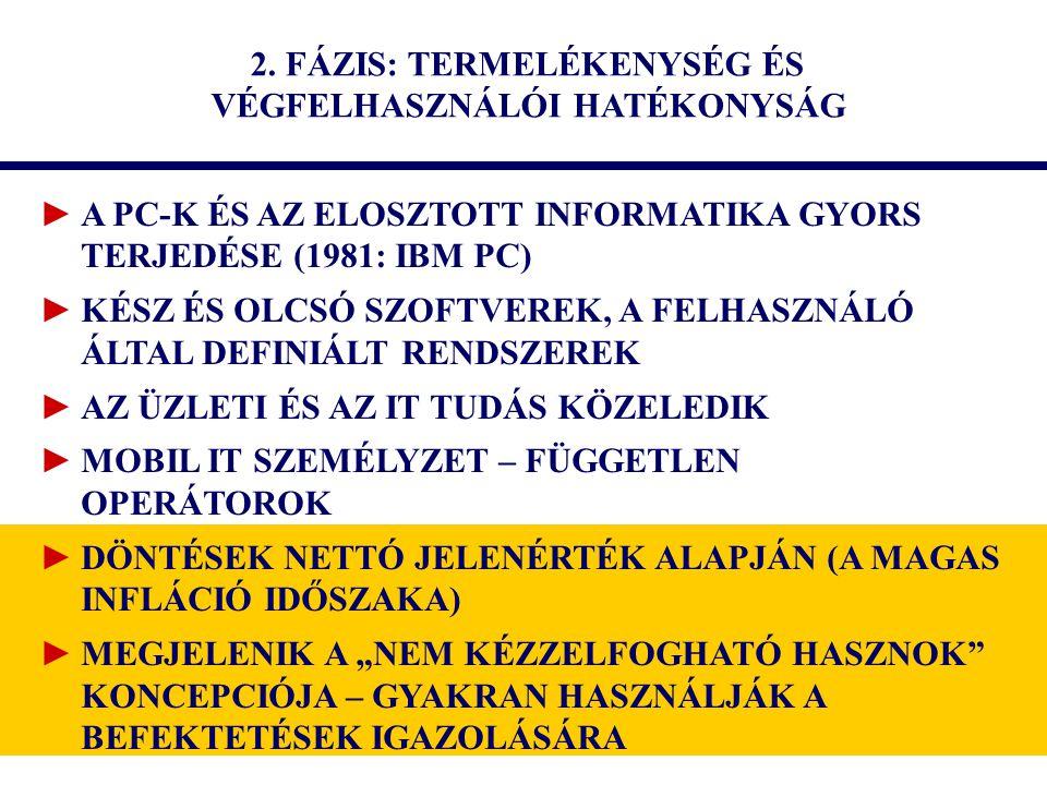 A PÉNZÁRAMLÁSOK GONDOS FELMÉRÉSE ALAPVETŐ FONTOSSÁGÚ TELEPÍTÉS HASZNÁLAT FELSZÁMOLÁS HASZON PÉNZBEÁRAMLÁS KÖLTSÉG PÉNZKIÁRAMLÁS IDŐ TOTAL COST OF OWNERSHIP TOTAL VALUE OF OPPORTUNITY NETTÓ JELENÉRTÉK MEGTÉRÜLÉS EVA kockázat kamatláb a tőke költsége…