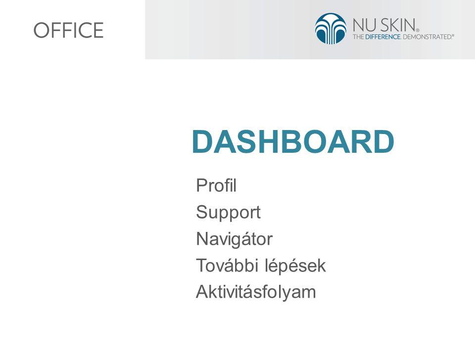 DASHBOARD Profil Support Navigátor További lépések Aktivitásfolyam