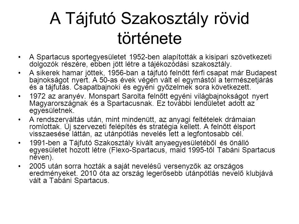 A Tájfutó Szakosztály rövid története A Spartacus sportegyesületet 1952-ben alapították a kisipari szövetkezeti dolgozók részére, ebben jött létre a tájékozódási szakosztály.