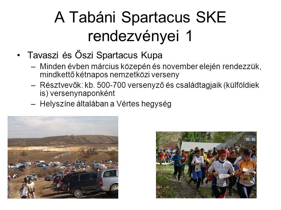 A Tabáni Spartacus SKE rendezvényei 1 Tavaszi és Őszi Spartacus Kupa –Minden évben március közepén és november elején rendezzük, mindkettő kétnapos nemzetközi verseny –Résztvevők: kb.