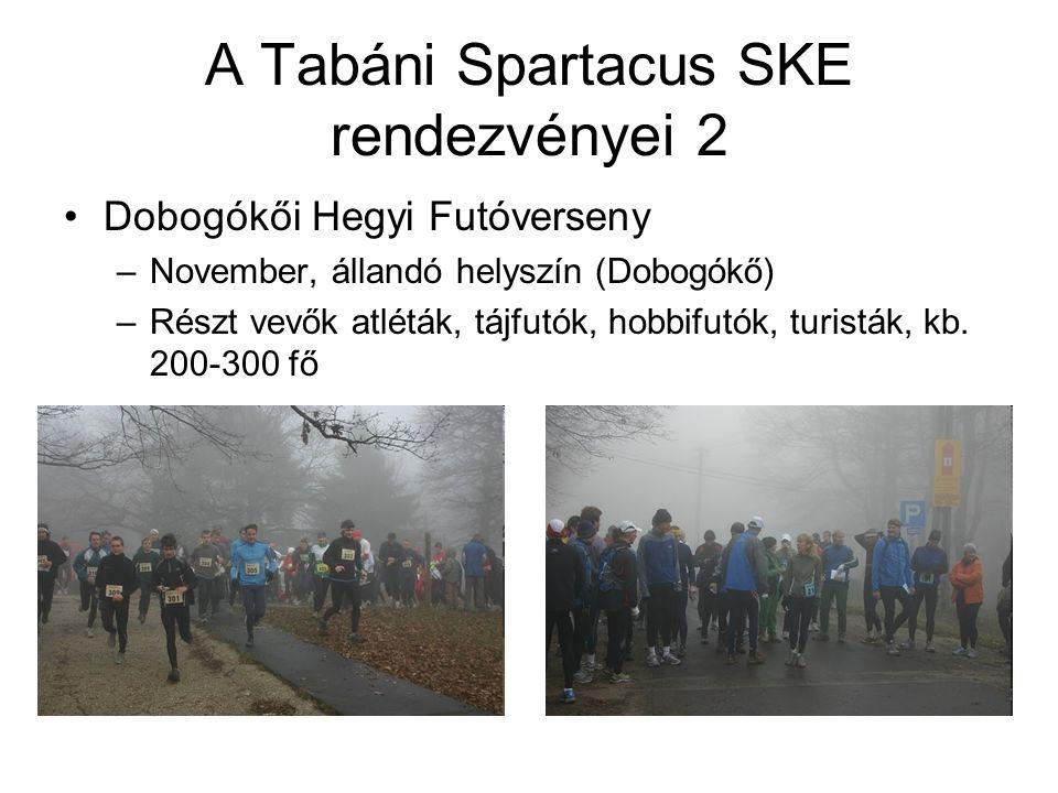 A Tabáni Spartacus SKE rendezvényei 2 Dobogókői Hegyi Futóverseny –November, állandó helyszín (Dobogókő) –Részt vevők atléták, tájfutók, hobbifutók, turisták, kb.