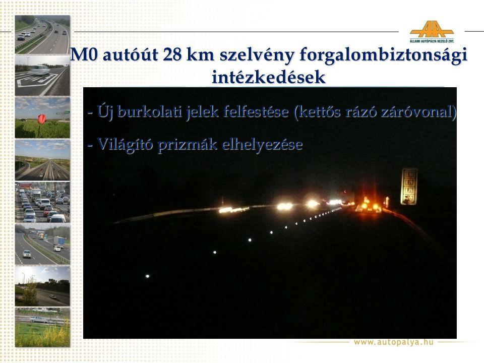 M0 autóút 28 km szelvény forgalombiztonsági intézkedések - Új burkolati jelek felfestése (kettős rázó záróvonal) - Világító prizmák elhelyezése
