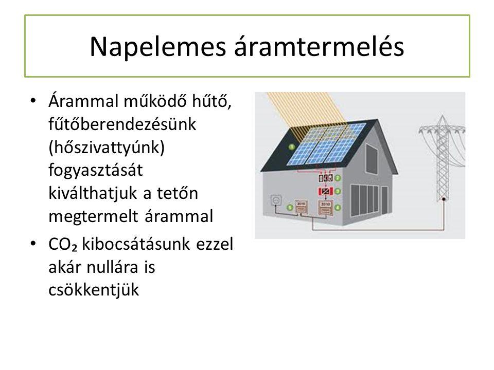 Napelemes áramtermelés Árammal működő hűtő, fűtőberendezésünk (hőszivattyúnk) fogyasztását kiválthatjuk a tetőn megtermelt árammal CO₂ kibocsátásunk e