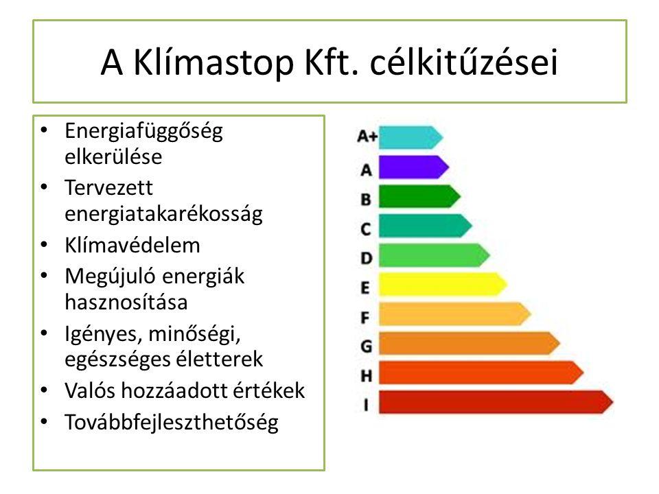A Klímastop Kft. célkitűzései Energiafüggőség elkerülése Tervezett energiatakarékosság Klímavédelem Megújuló energiák hasznosítása Igényes, minőségi,