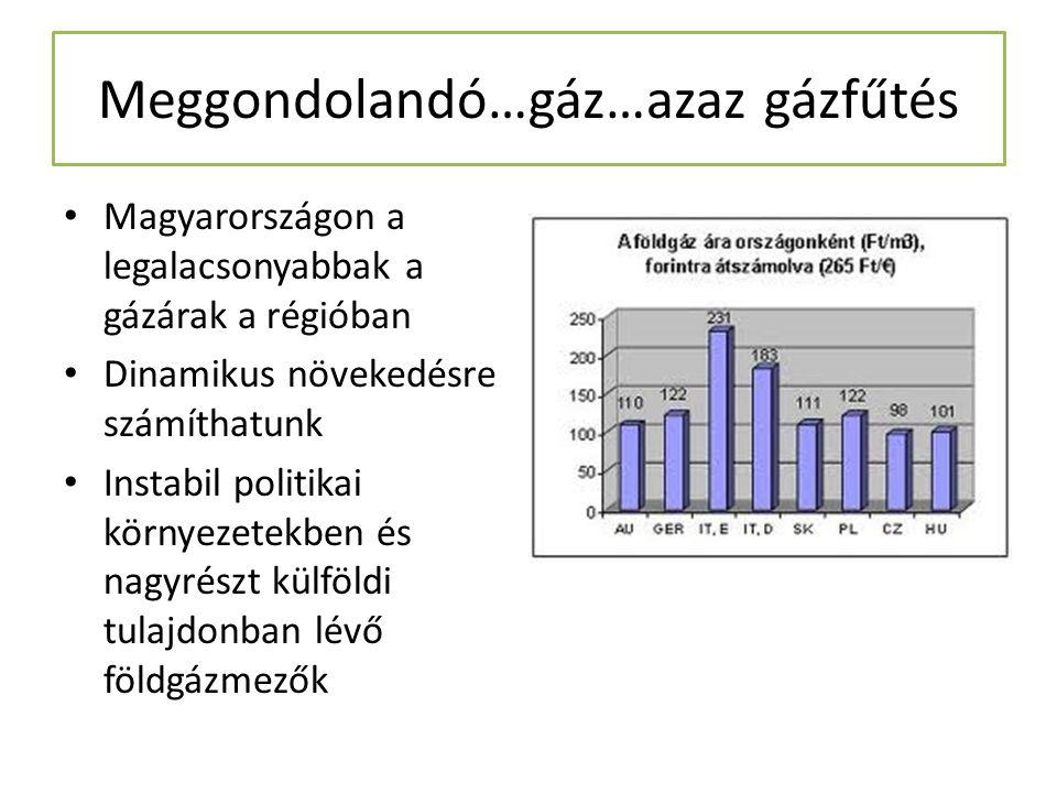 Meggondolandó…gáz…azaz gázfűtés Magyarországon a legalacsonyabbak a gázárak a régióban Dinamikus növekedésre számíthatunk Instabil politikai környezet