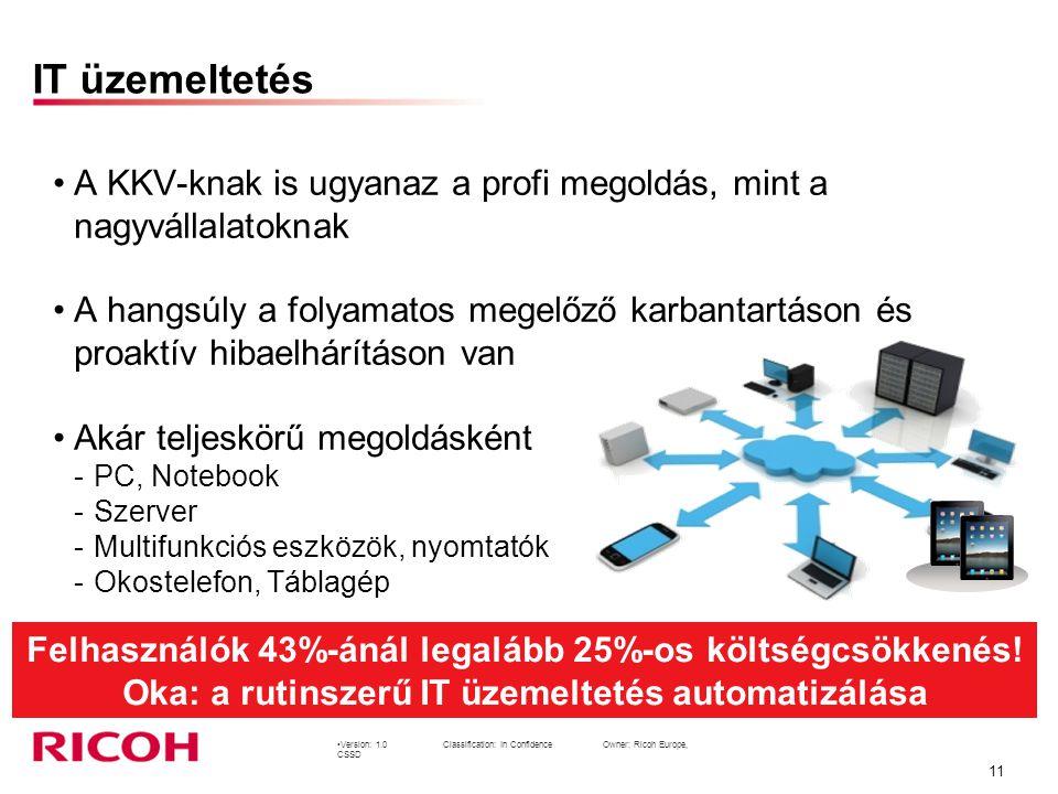 Version: 1.0Classification: In Confidence Owner: Ricoh Europe, CSSD 11 IT üzemeltetés A KKV-knak is ugyanaz a profi megoldás, mint a nagyvállalatoknak A hangsúly a folyamatos megelőző karbantartáson és proaktív hibaelhárításon van Akár teljeskörű megoldásként -PC, Notebook -Szerver -Multifunkciós eszközök, nyomtatók -Okostelefon, Táblagép Felhasználók 43%-ánál legalább 25%-os költségcsökkenés.