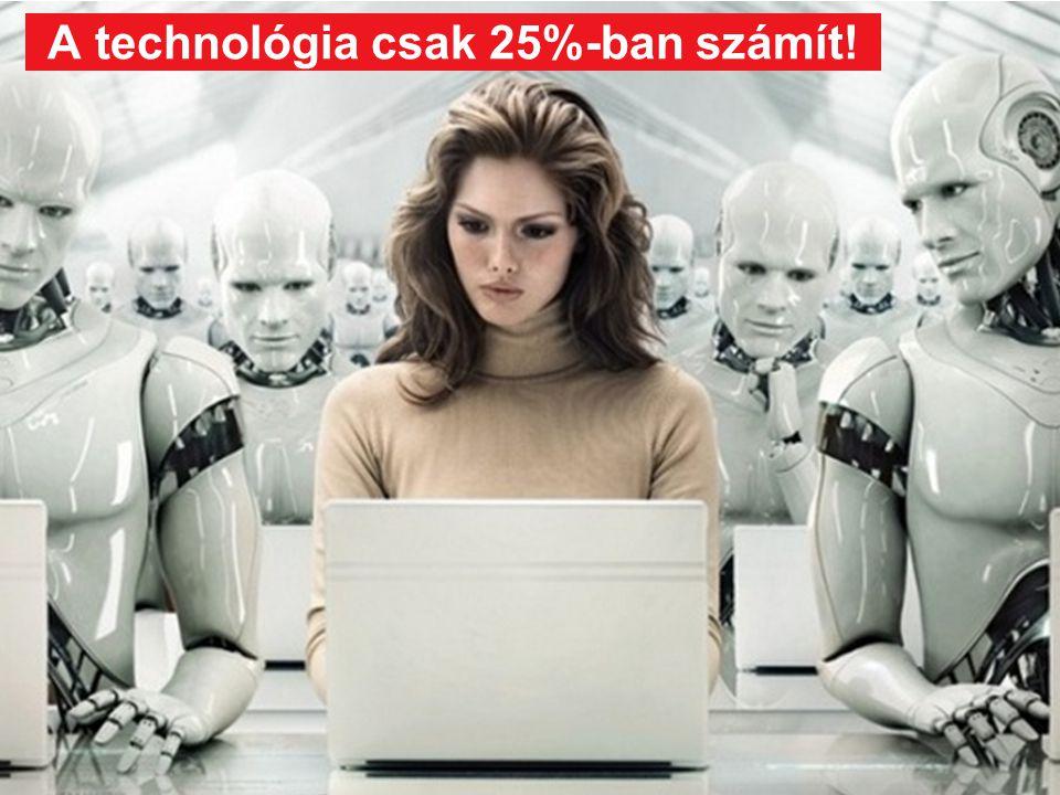 Version: 1.0Classification: In Confidence Owner: Ricoh Europe, CSSD 13 A technológia csak 25%-ban számít!