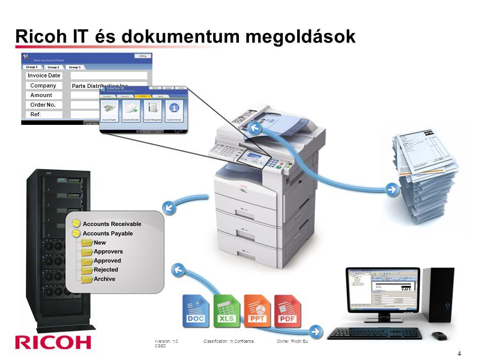 Version: 1.0Classification: In Confidence Owner: Ricoh Europe, CSSD 5 Menedzselt Dokumentum Szolgáltatások Kimenet Megjelenítés Nyomtatás Bemenet Word/Excel/… E-mail Szkennelés Fax Kezelés Tárolás Archiválás Keresés Felmérés, tervezés és folyamat kialakítás Illesztés, bevezetés és oktatás Üzemeltetés