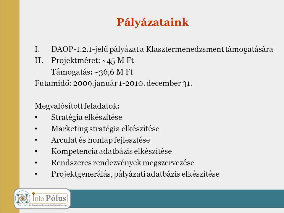Pályázataink I.DAOP-1.2.1-jelű pályázat a Klasztermenedzsment támogatására II.Projektméret: ~45 M Ft Támogatás: ~36,6 M Ft Futamidő: 2009.január 1-201