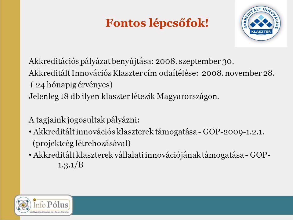 Fontos lépcsőfok! Akkreditációs pályázat benyújtása: 2008. szeptember 30. Akkreditált Innovációs Klaszter cím odaítélése: 2008. november 28. ( 24 hóna