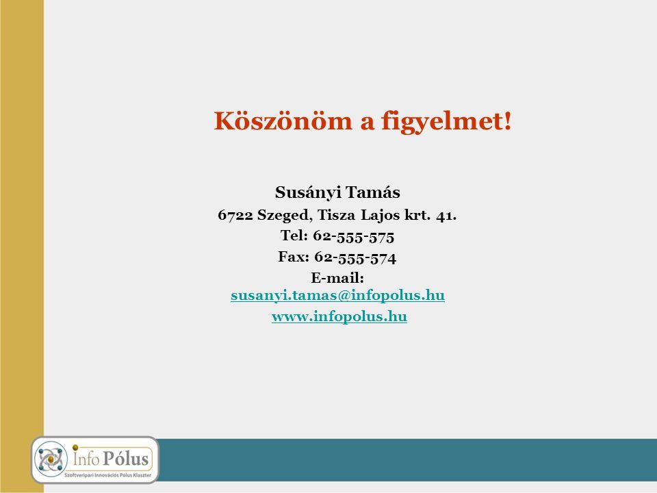Köszönöm a figyelmet! Susányi Tamás 6722 Szeged, Tisza Lajos krt. 41. Tel: 62-555-575 Fax: 62-555-574 E-mail: susanyi.tamas@infopolus.hu susanyi.tamas