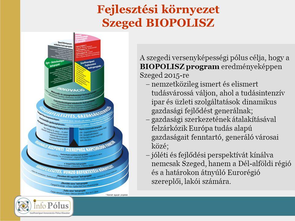 » Fejlesztési környezet Szeged BIOPOLISZ A szegedi versenyképességi pólus célja, hogy a BIOPOLISZ program eredményeképpen Szeged 2015-re  nemzetközil