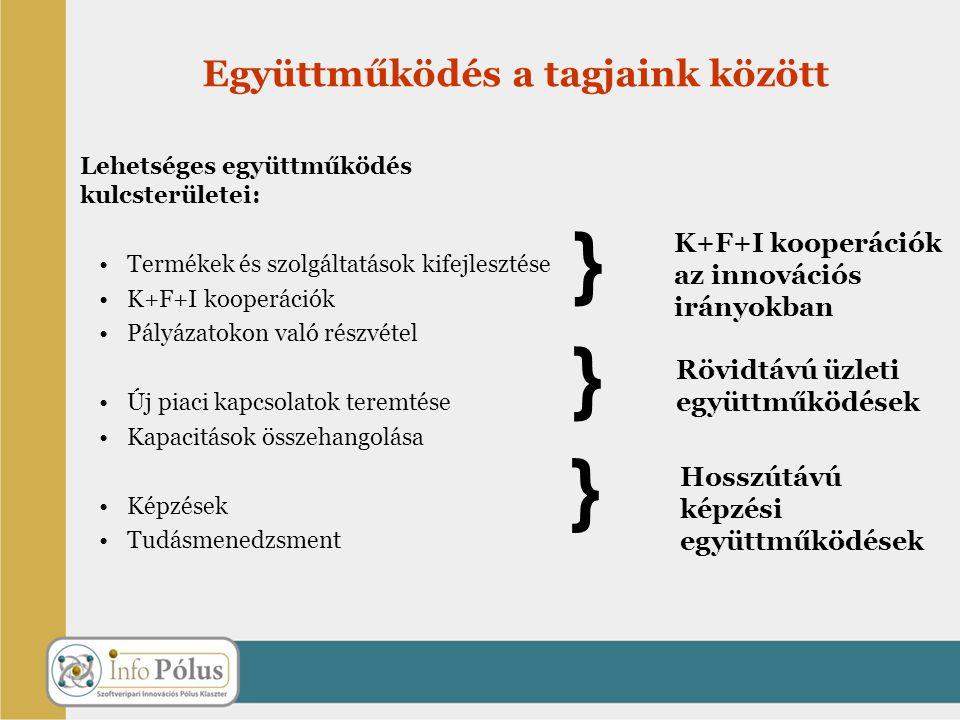 Köszönöm a figyelmet.Susányi Tamás 6722 Szeged, Tisza Lajos krt.