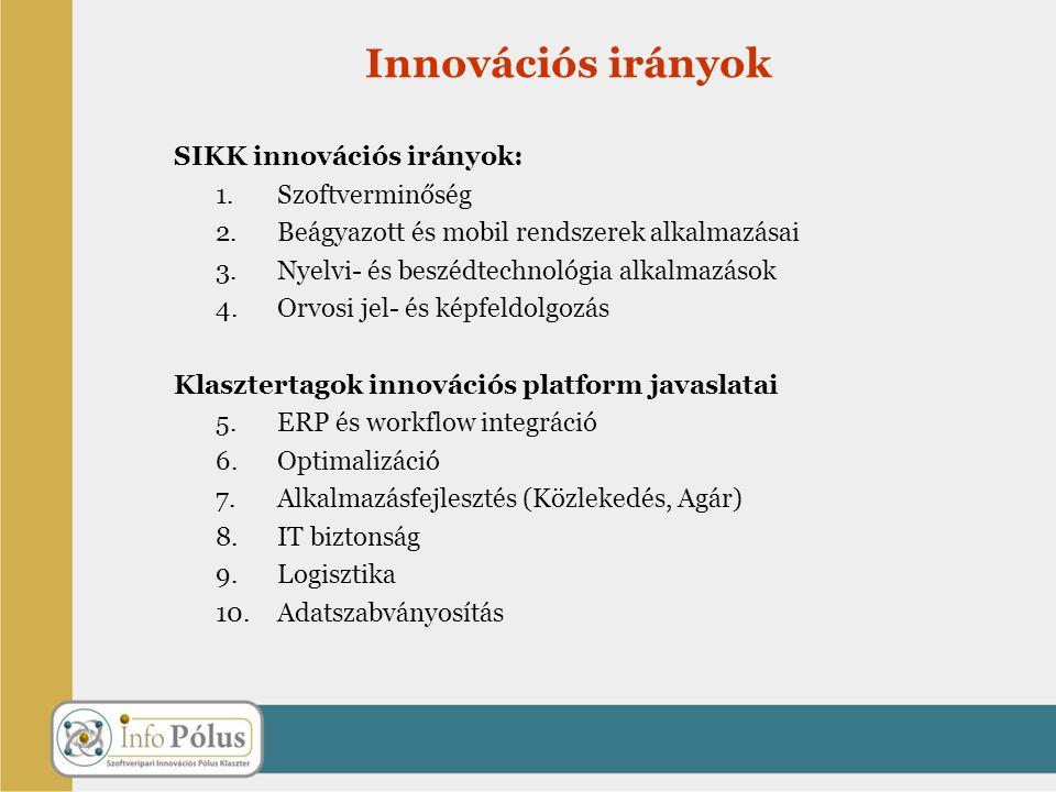 Innovációs irányok SIKK innovációs irányok: 1.Szoftverminőség 2.Beágyazott és mobil rendszerek alkalmazásai 3.Nyelvi- és beszédtechnológia alkalmazáso