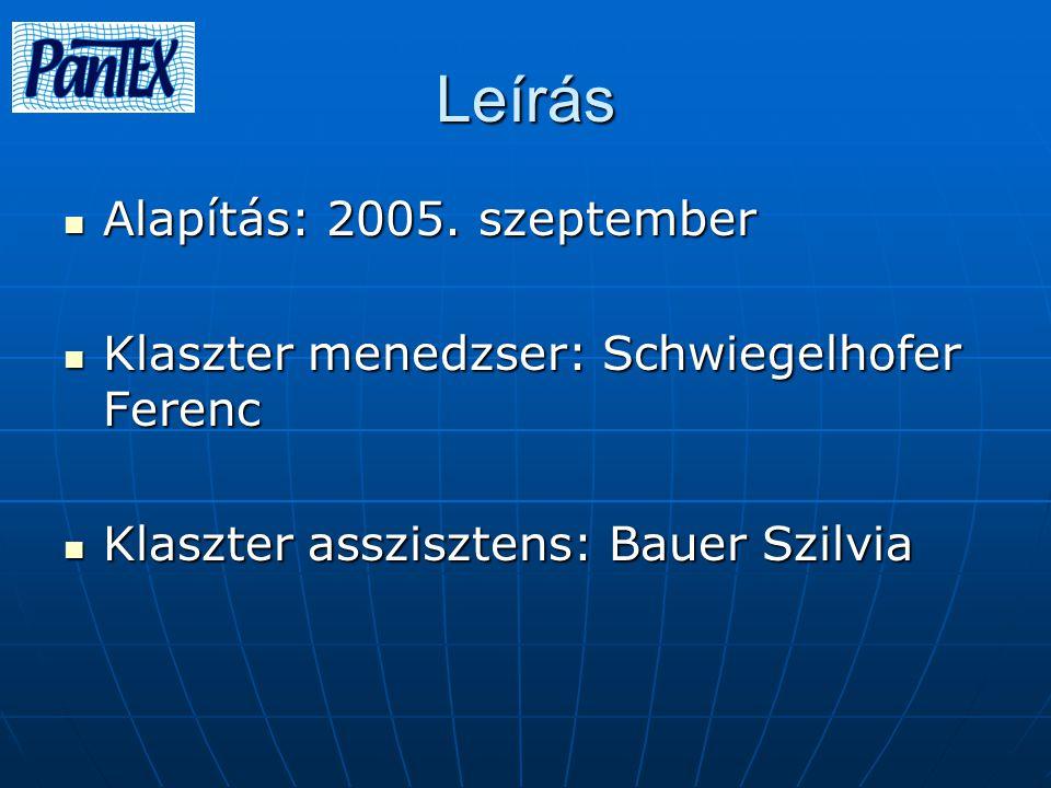 Leírás Alapítás: 2005. szeptember Alapítás: 2005. szeptember Klaszter menedzser: Schwiegelhofer Ferenc Klaszter menedzser: Schwiegelhofer Ferenc Klasz