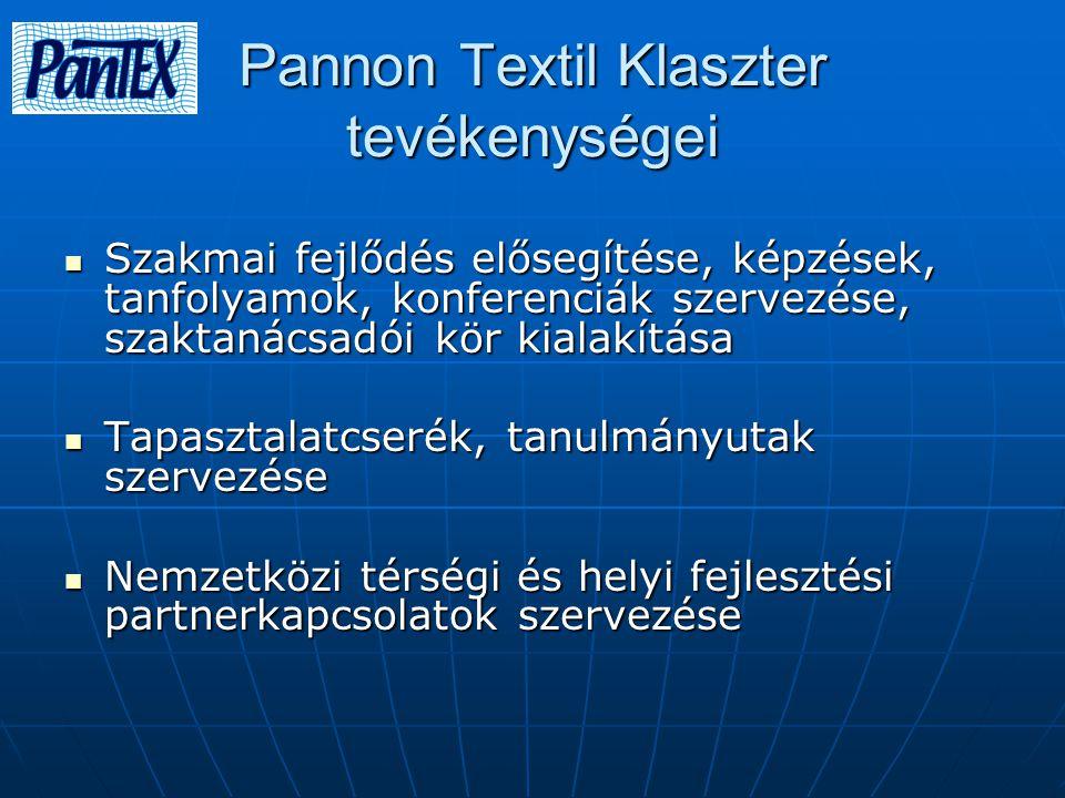 Pannon Textil Klaszter Piackutatás Piackutatás Nemzetközi kiállítások szervezése Nemzetközi kiállítások szervezése Termék és technológia fejlesztés segítése Termék és technológia fejlesztés segítése Emberi erőforrás fejlesztés Emberi erőforrás fejlesztés Közös arculat kialakítása Közös arculat kialakítása