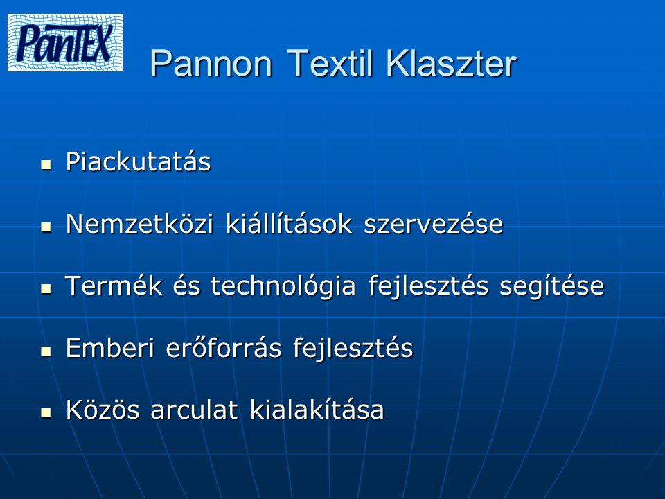 Pannon Textil Klaszter Piackutatás Piackutatás Nemzetközi kiállítások szervezése Nemzetközi kiállítások szervezése Termék és technológia fejlesztés se