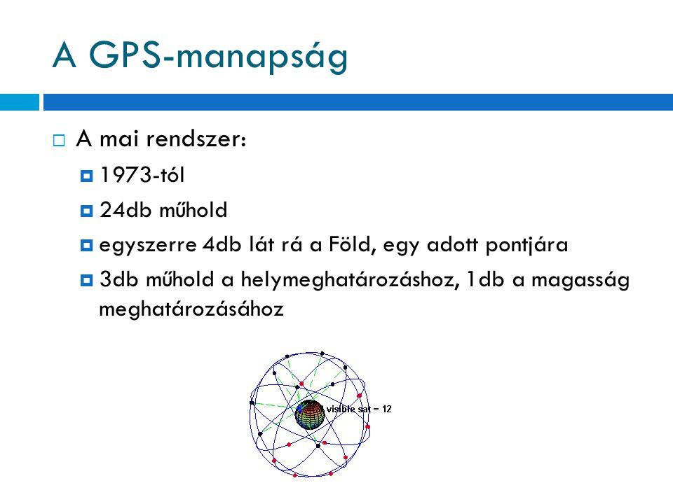 A GPS-manapság  A mai rendszer:  1973-tól  24db műhold  egyszerre 4db lát rá a Föld, egy adott pontjára  3db műhold a helymeghatározáshoz, 1db a