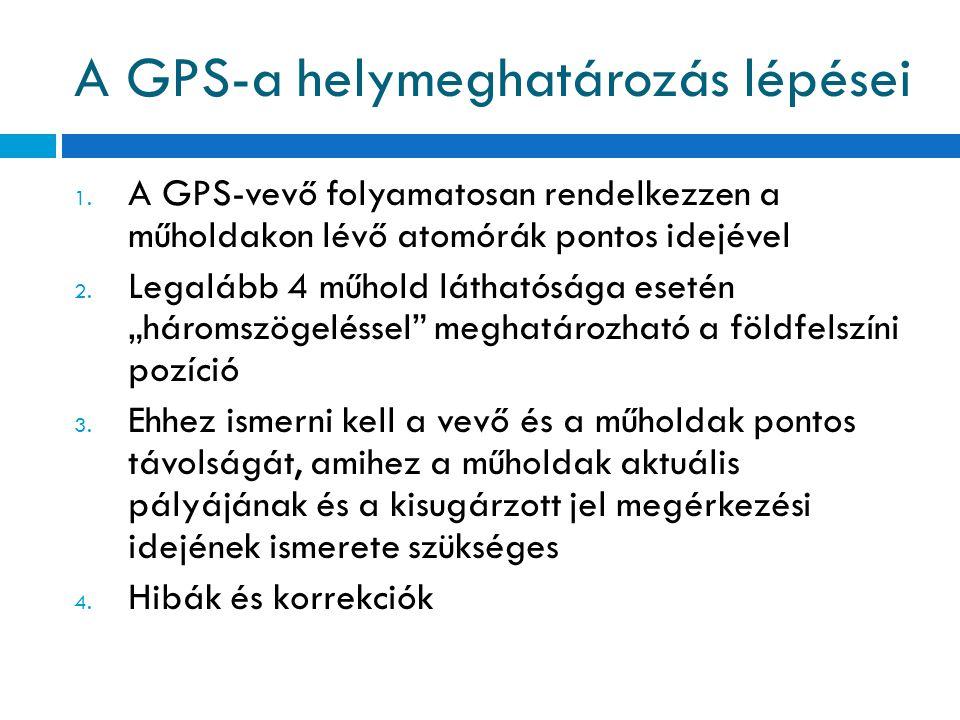 A GPS-a helymeghatározás lépései 1. A GPS-vevő folyamatosan rendelkezzen a műholdakon lévő atomórák pontos idejével 2. Legalább 4 műhold láthatósága e