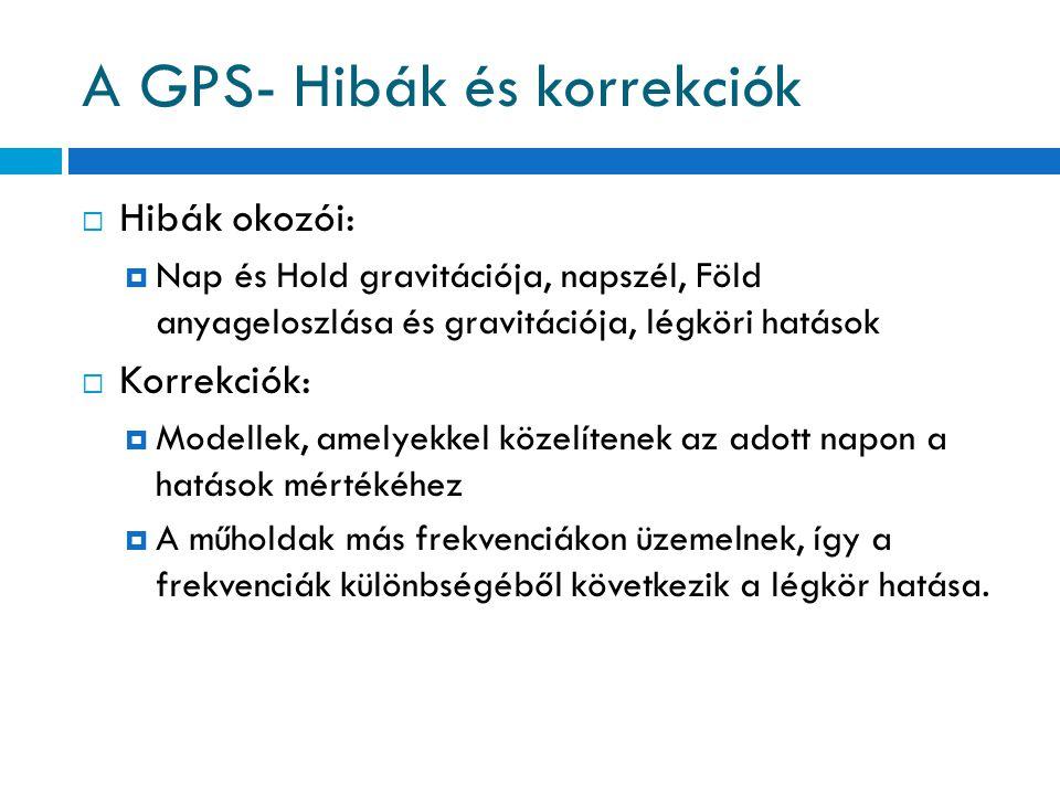 A GPS- Hibák és korrekciók  Hibák okozói:  Nap és Hold gravitációja, napszél, Föld anyageloszlása és gravitációja, légköri hatások  Korrekciók:  M
