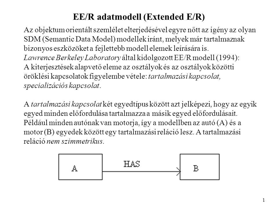 EE/R adatmodell (Extended E/R) 1 Az objektum orientált szemlélet elterjedésével egyre nőtt az igény az olyan SDM (Semantic Data Model) modellek iránt, melyek már tartalmaznak bizonyos eszközöket a fejlettebb modell elemek leírására is.