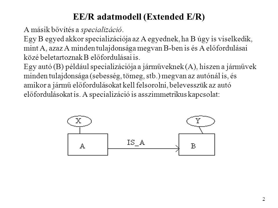 EE/R adatmodell (Extended E/R) 2 A másik bővítés a specializáció.