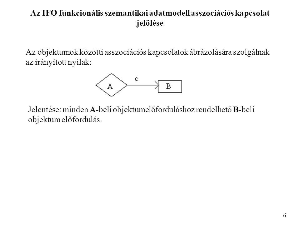 Az IFO funkcionális szemantikai adatmodell asszociációs kapcsolat jelölése 6 Az objektumok közötti asszociációs kapcsolatok ábrázolására szolgálnak az irányított nyilak: Jelentése: minden A-beli objektumelőforduláshoz rendelhető B-beli objektum előfordulás.