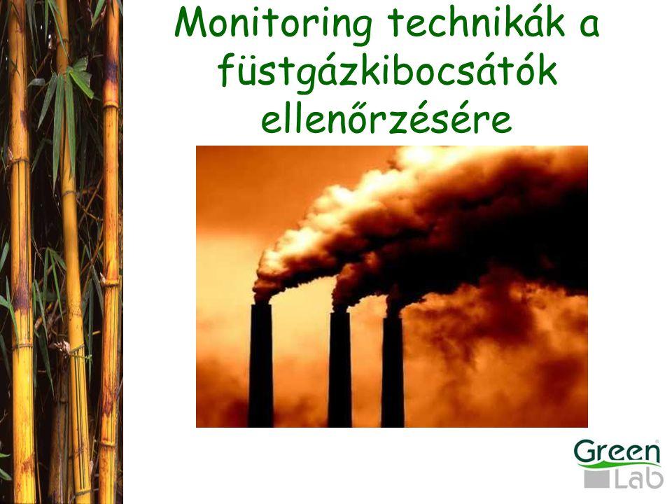 Monitoring technikák a füstgázkibocsátók ellenőrzésére