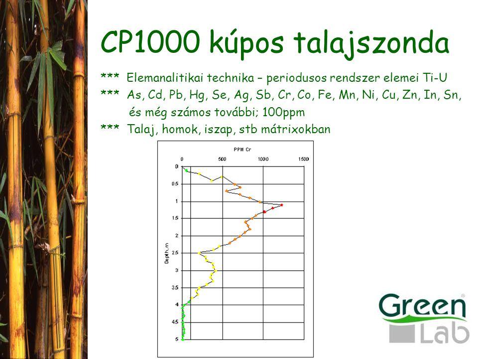 CP1000 kúpos talajszonda *** Elemanalitikai technika – periodusos rendszer elemei Ti-U *** As, Cd, Pb, Hg, Se, Ag, Sb, Cr, Co, Fe, Mn, Ni, Cu, Zn, In, Sn, és még számos további; 100ppm *** Talaj, homok, iszap, stb mátrixokban