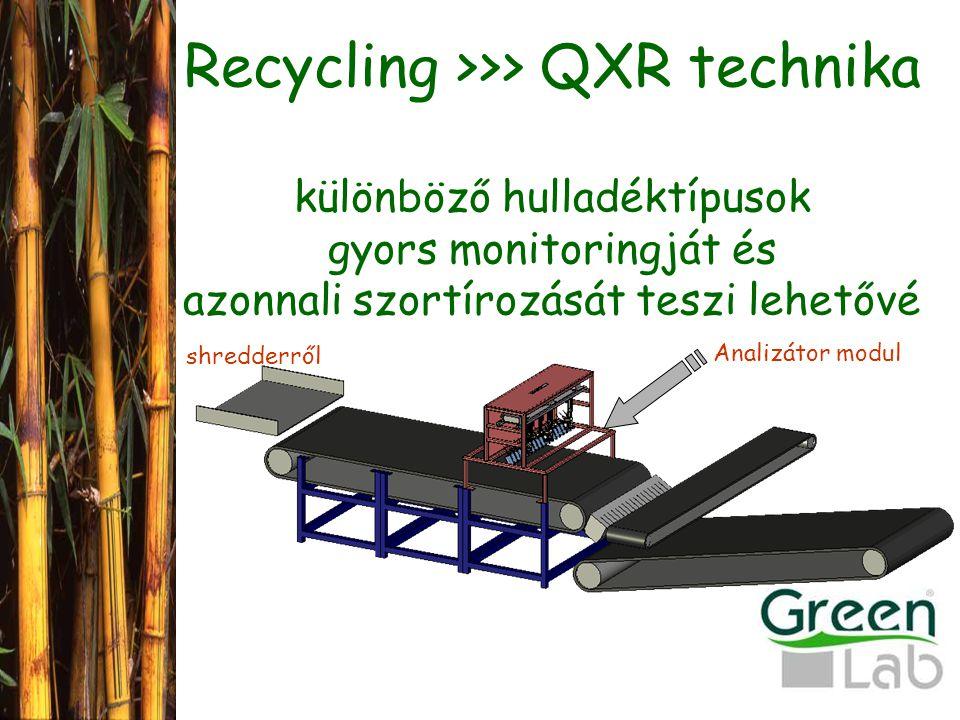 Recycling >>> QXR technika különböző hulladéktípusok gyors monitoringját és azonnali szortírozását teszi lehetővé Analizátor modul shredderről
