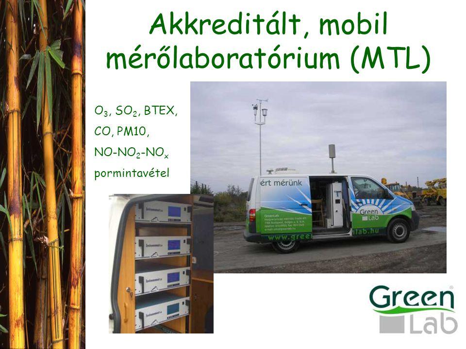 Akkreditált, mobil mérőlaboratórium (MTL) O 3, SO 2, BTEX, CO, PM10, NO-NO 2 -NO x pormintavétel