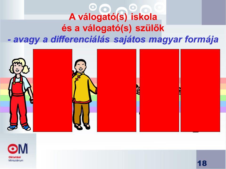 18 A válogató(s) iskola és a válogató(s) szülők - avagy a differenciálás sajátos magyar formája