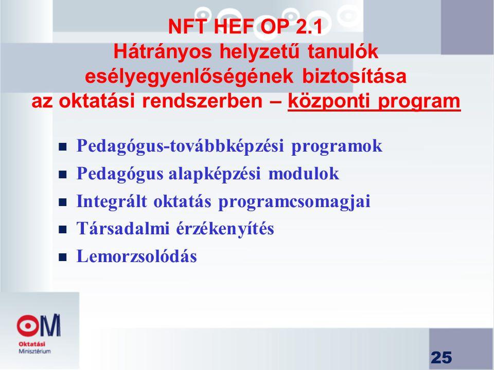 25 NFT HEF OP 2.1 Hátrányos helyzetű tanulók esélyegyenlőségének biztosítása az oktatási rendszerben – központi program n Pedagógus-továbbképzési prog