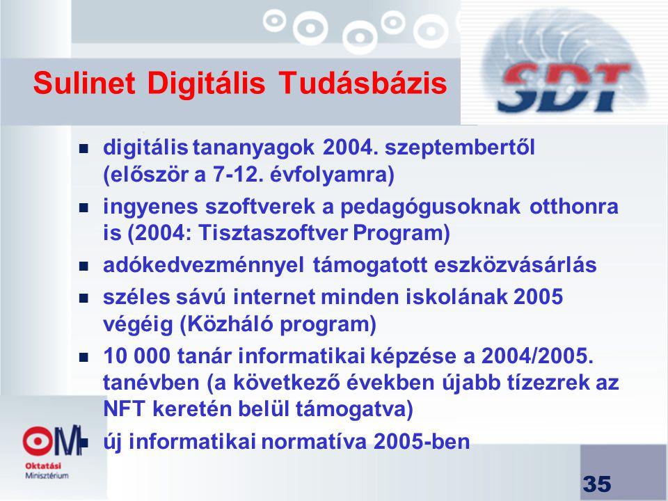 35 Sulinet Digitális Tudásbázis n digitális tananyagok 2004. szeptembertől (először a 7-12. évfolyamra) n ingyenes szoftverek a pedagógusoknak otthonr