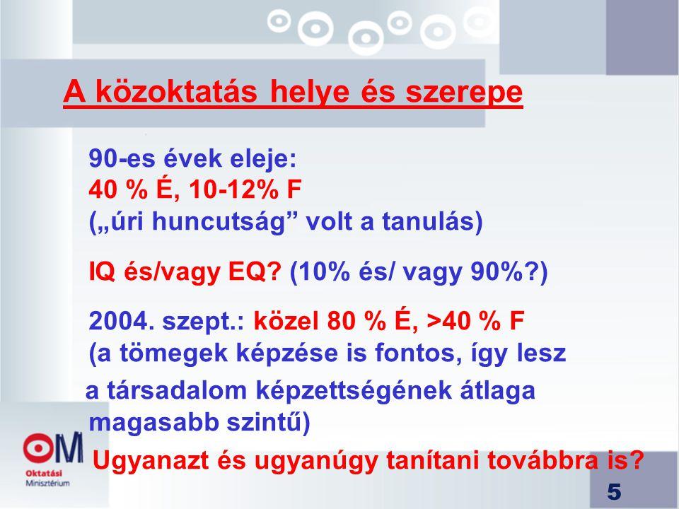 """5 A közoktatás helye és szerepe 90-es évek eleje: 40 % É, 10-12% F (""""úri huncutság"""" volt a tanulás) IQ és/vagy EQ? (10% és/ vagy 90%?) 2004. szept.: k"""