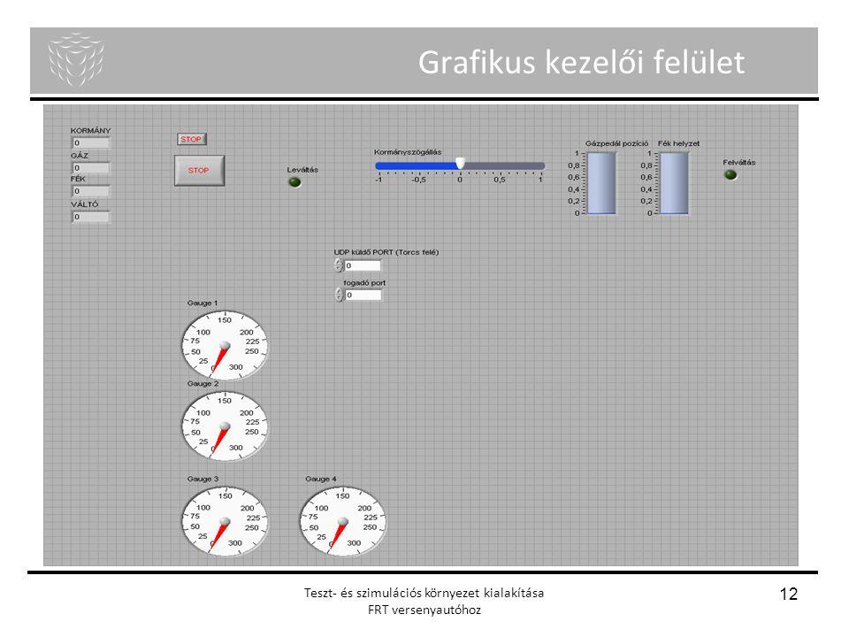 Menyhért Ákos Nagy Richárd Önálló laboratórium Grafikus kezelői felület Teszt- és szimulációs környezet kialakítása FRT versenyautóhoz 12