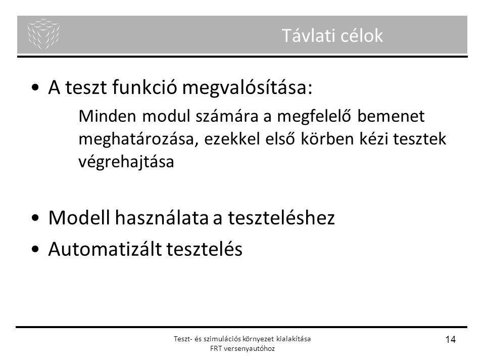 Menyhért Ákos Nagy Richárd Önálló laboratórium Távlati célok A teszt funkció megvalósítása: Minden modul számára a megfelelő bemenet meghatározása, ez