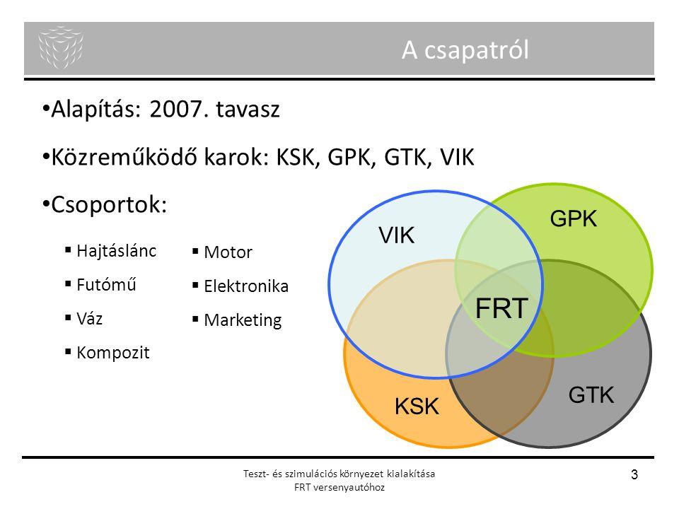 Menyhért Ákos Nagy Richárd Önálló laboratórium Teszt- és szimulációs környezet kialakítása FRT versenyautóhoz 3 A csapatról Alapítás: 2007. tavasz Köz