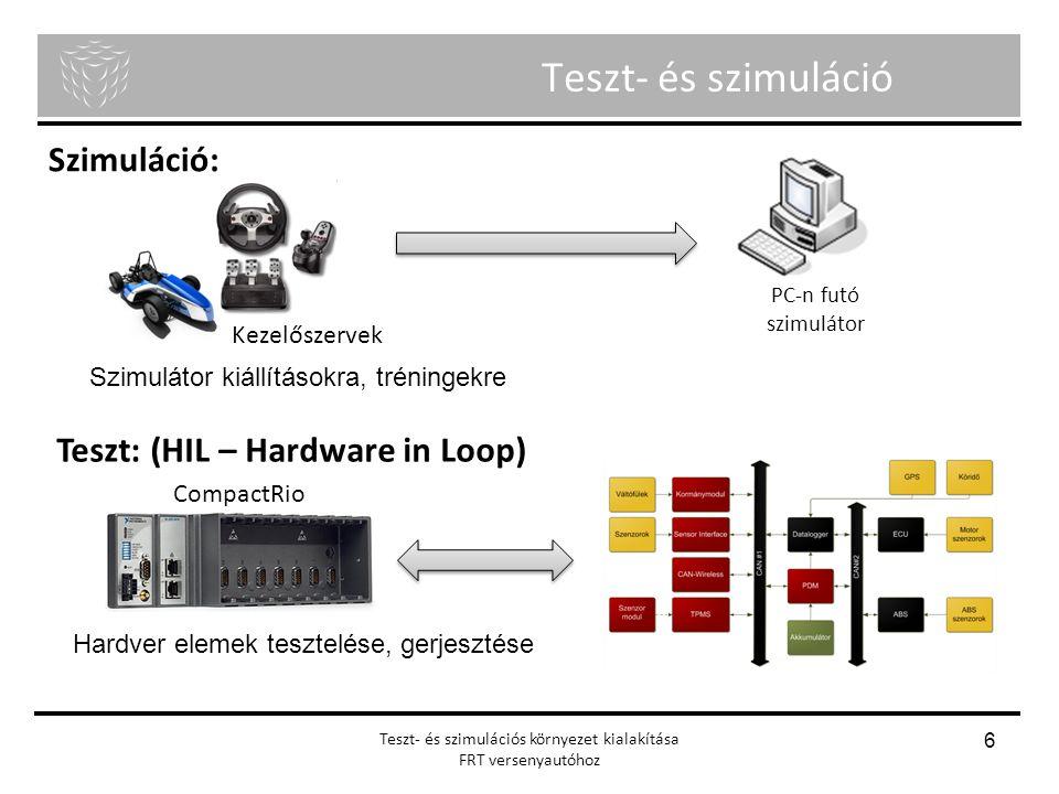 Menyhért Ákos Nagy Richárd Önálló laboratórium Teszt- és szimuláció Teszt- és szimulációs környezet kialakítása FRT versenyautóhoz 6 Szimuláció: PC-n