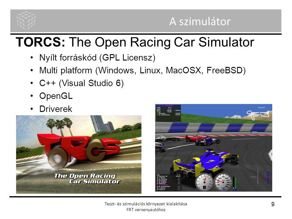 Menyhért Ákos Nagy Richárd Önálló laboratórium Teszt- és szimulációs környezet kialakítása FRT versenyautóhoz 9 A szimulátor TORCS: The Open Racing Ca