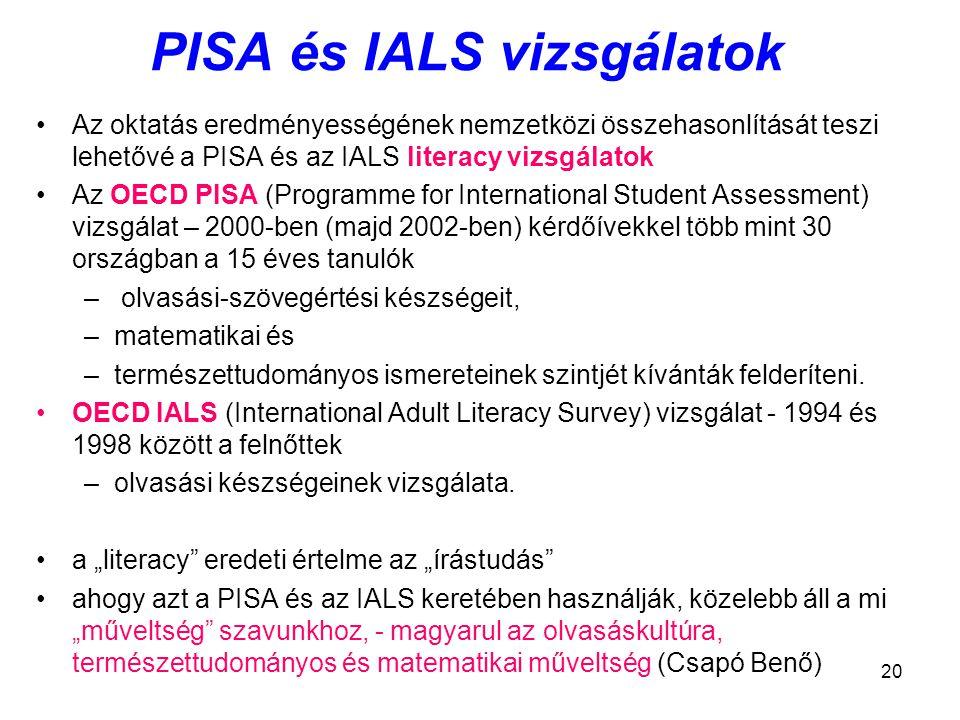 20 PISA és IALS vizsgálatok Az oktatás eredményességének nemzetközi összehasonlítását teszi lehetővé a PISA és az IALS literacy vizsgálatok Az OECD PI