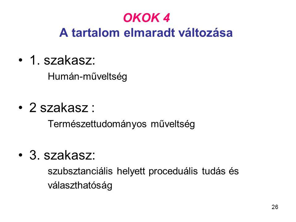 26 OKOK 4 A tartalom elmaradt változása 1. szakasz: Humán-műveltség 2 szakasz : Természettudományos műveltség 3. szakasz: szubsztanciális helyett proc