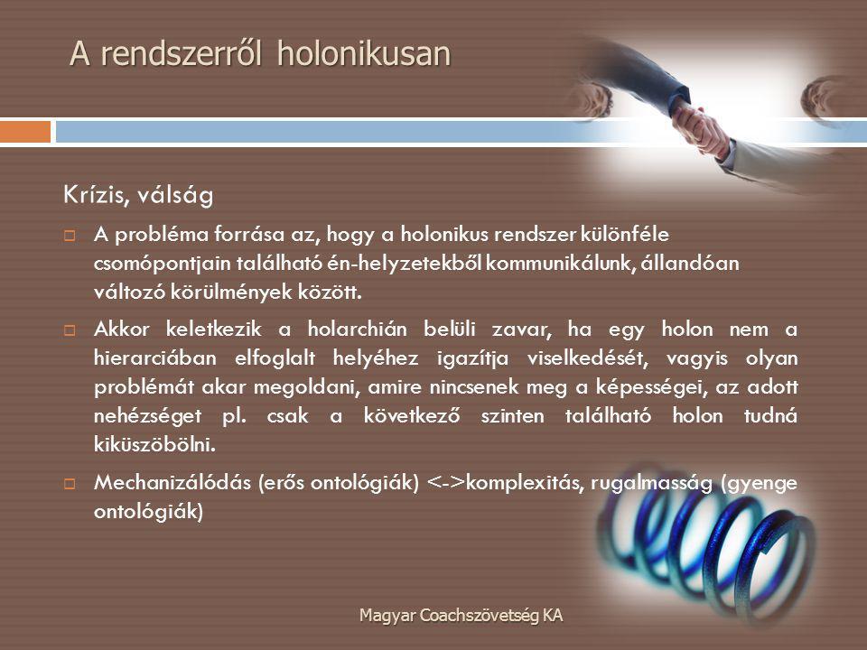 Magyar Coachszövetség KA A rendszerről holonikusan Krízis, válság  A probléma forrása az, hogy a holonikus rendszer különféle csomópontjain található én-helyzetekből kommunikálunk, állandóan változó körülmények között.