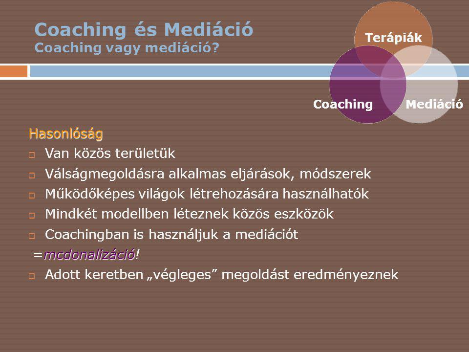 Coaching és Mediáció Coaching vagy mediáció.