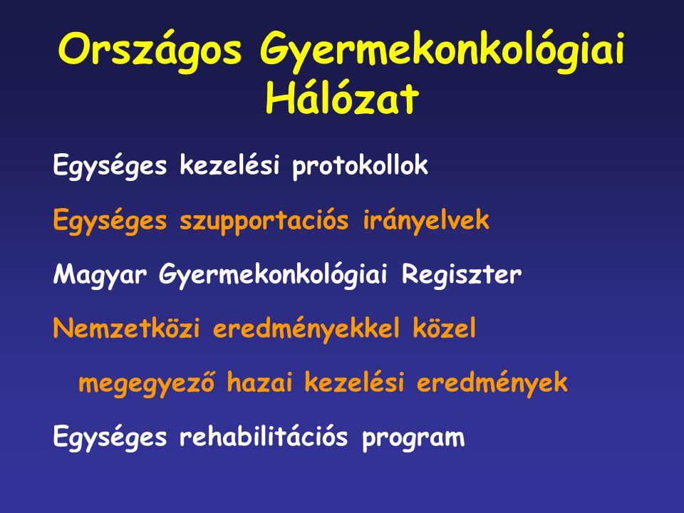 Egységes kezelési protokollok Egységes szupportaciós irányelvek Magyar Gyermekonkológiai Regiszter Nemzetközi eredményekkel közel megegyező hazai keze