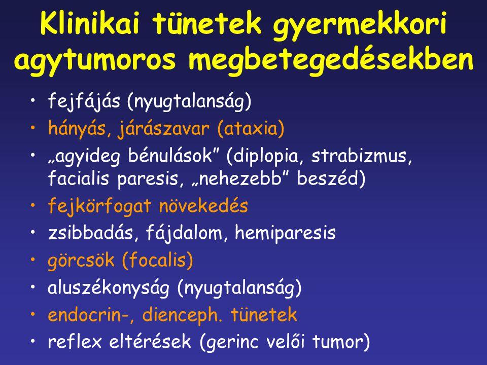 """Klinikai tünetek gyermekkori agytumoros megbetegedésekben fejfájás (nyugtalanság) hányás, járászavar (ataxia) """"agyideg bénulások"""" (diplopia, strabizmu"""