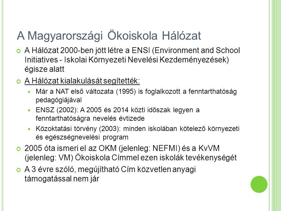 A Magyarországi Ökoiskola Hálózat A Hálózat 2000-ben jött létre a ENSI (Environment and School Initiatives - Iskolai Környezeti Nevelési Kezdeményezések) égisze alatt A Hálózat kialakulását segítették: Már a NAT első változata (1995) is foglalkozott a fenntarthatóság pedagógiájával ENSZ (2002): A 2005 és 2014 közti időszak legyen a fenntarthatóságra nevelés évtizede Közoktatási törvény (2003): minden iskolában kötelező környezeti és egészségnevelési program 2005 óta ismeri el az OKM (jelenleg: NEFMI) és a KvVM (jelenleg: VM) Ökoiskola Címmel ezen iskolák tevékenységét A 3 évre szóló, megújítható Cím közvetlen anyagi támogatással nem jár