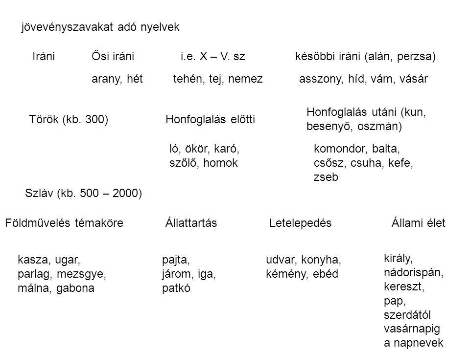 jövevényszavakat adó nyelvek IrániŐsi iráni arany, hét i.e.